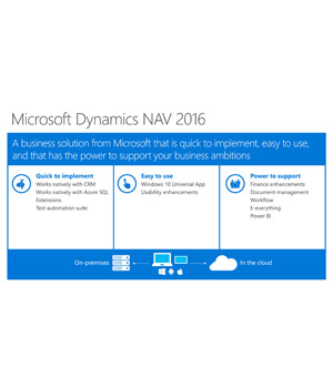 What's New in NAV 2016